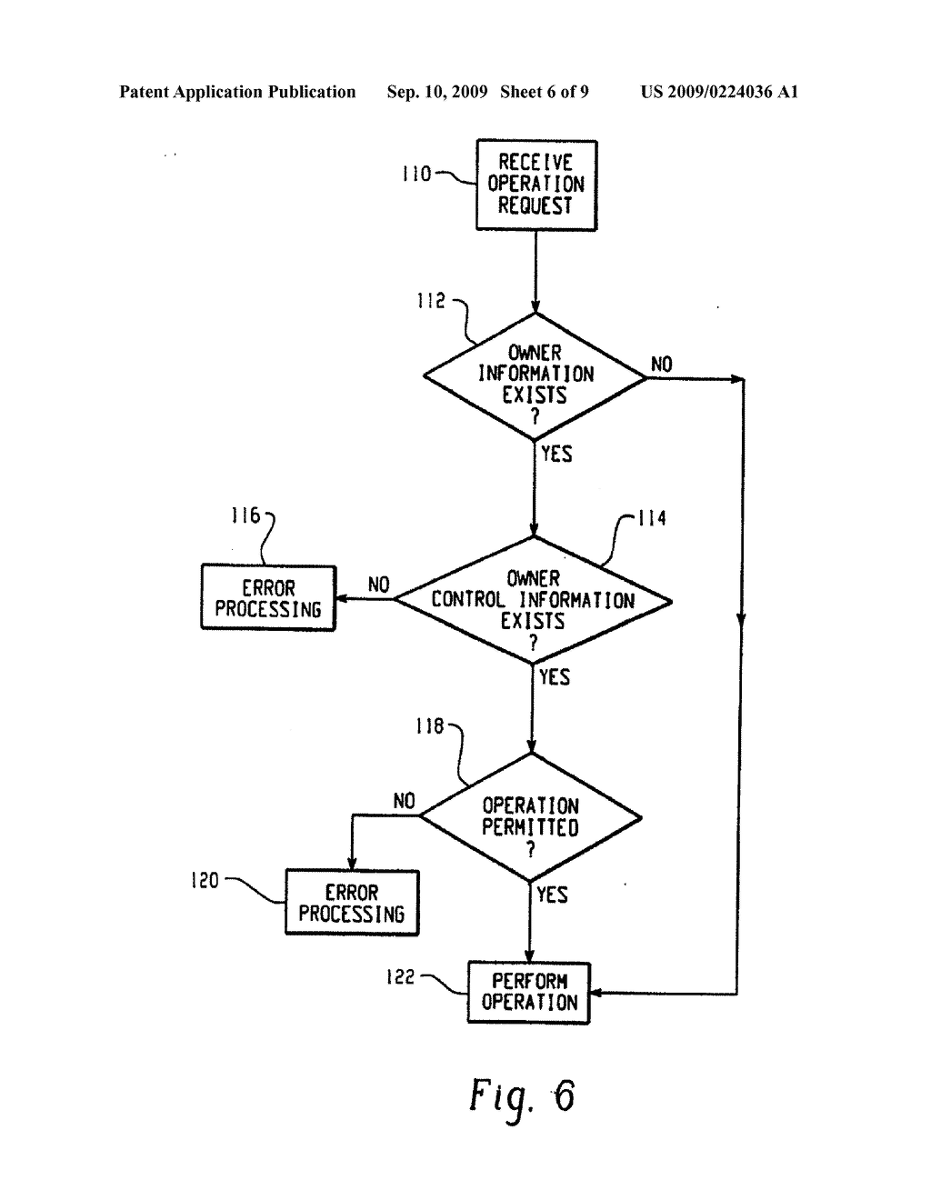 System And Method Of Operation Control On An Electronic Device - diagram, schematic, and image 07