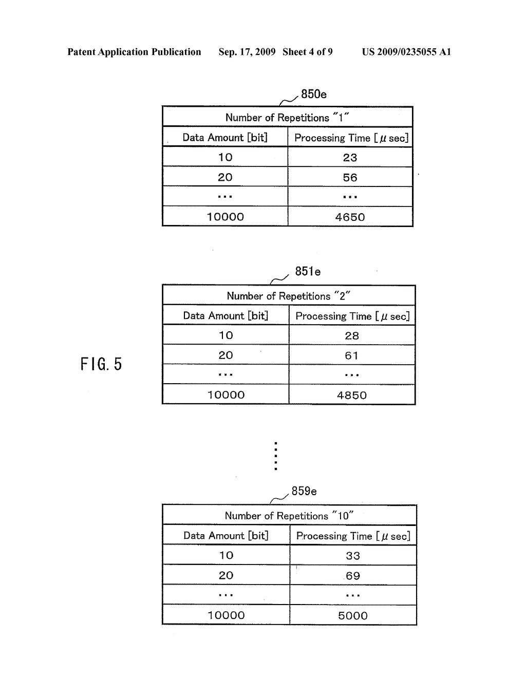 SCHEDULING APPARATUS AND SCHEDULING METHOD - diagram, schematic, and image 05