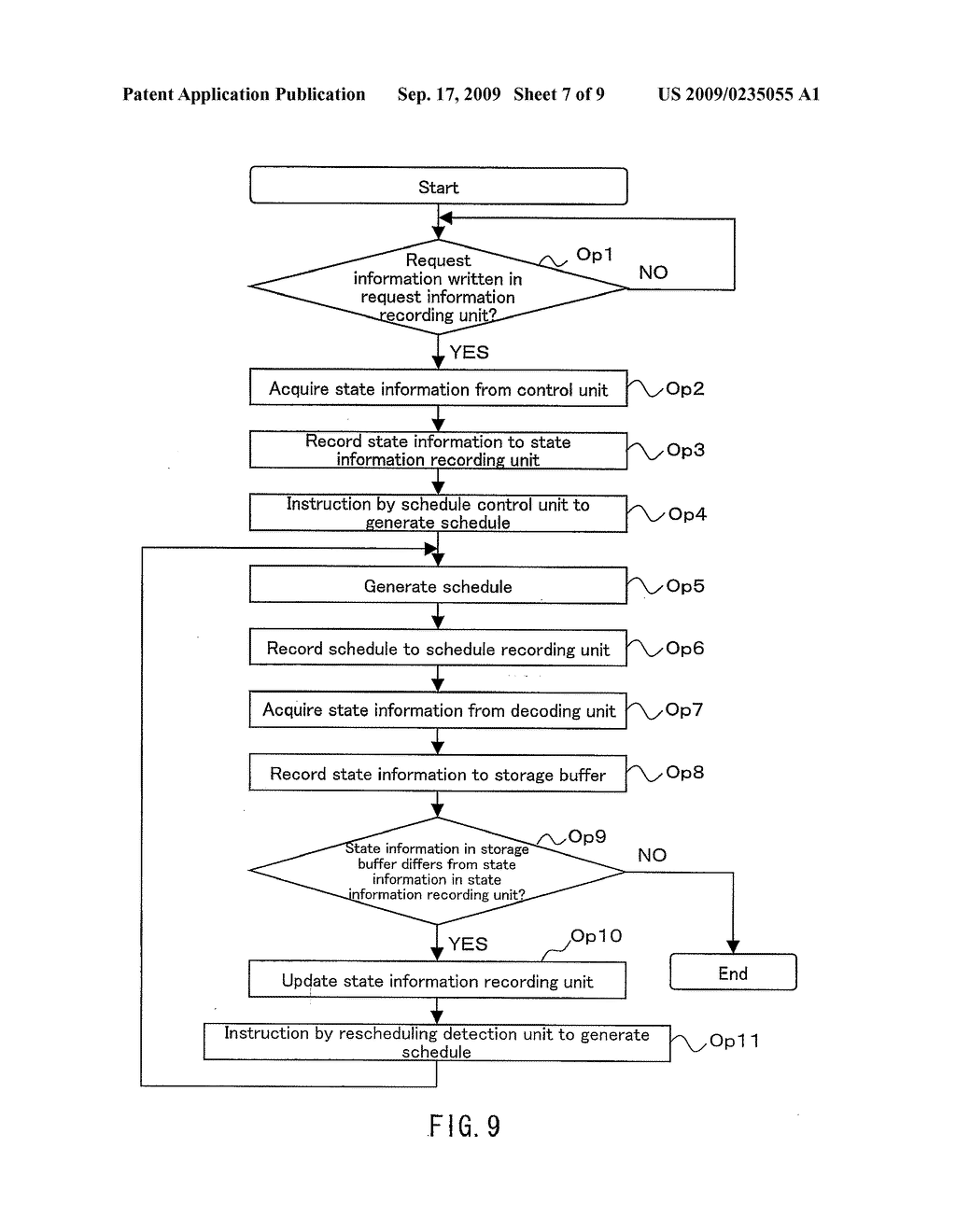 SCHEDULING APPARATUS AND SCHEDULING METHOD - diagram, schematic, and image 08