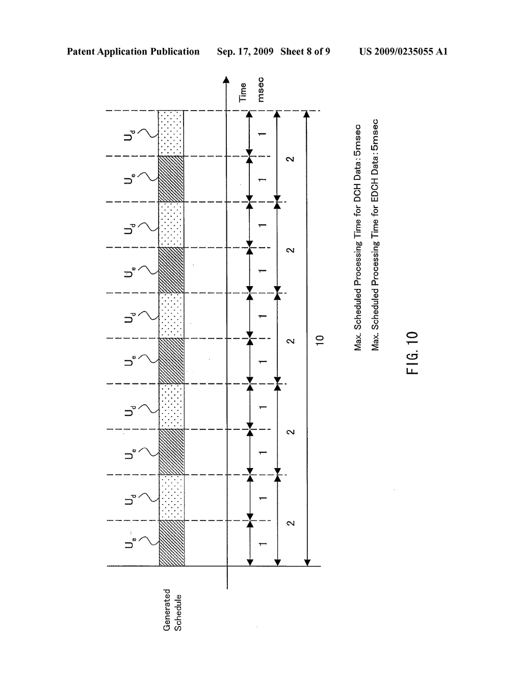 SCHEDULING APPARATUS AND SCHEDULING METHOD - diagram, schematic, and image 09