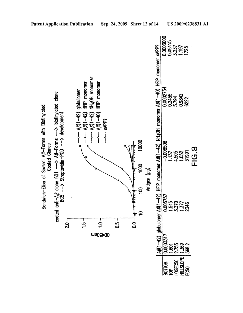 MONOCLONAL ANTIBODIES AND USES THEREOF - diagram, schematic, and image 13