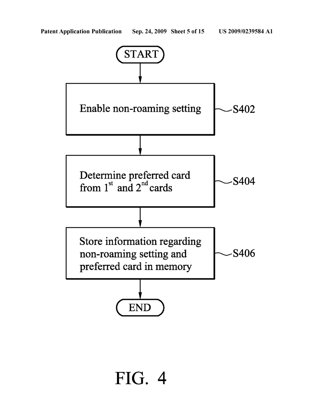 METHODS FOR TRANSMITTING MOBILE ORIGINATED REQUESTS BY MOBILE STATION WITH SUBSCRIBER IDENTITY CARDS AND SYSTEMS UTILIZING THE SAME - diagram, schematic, and image 06