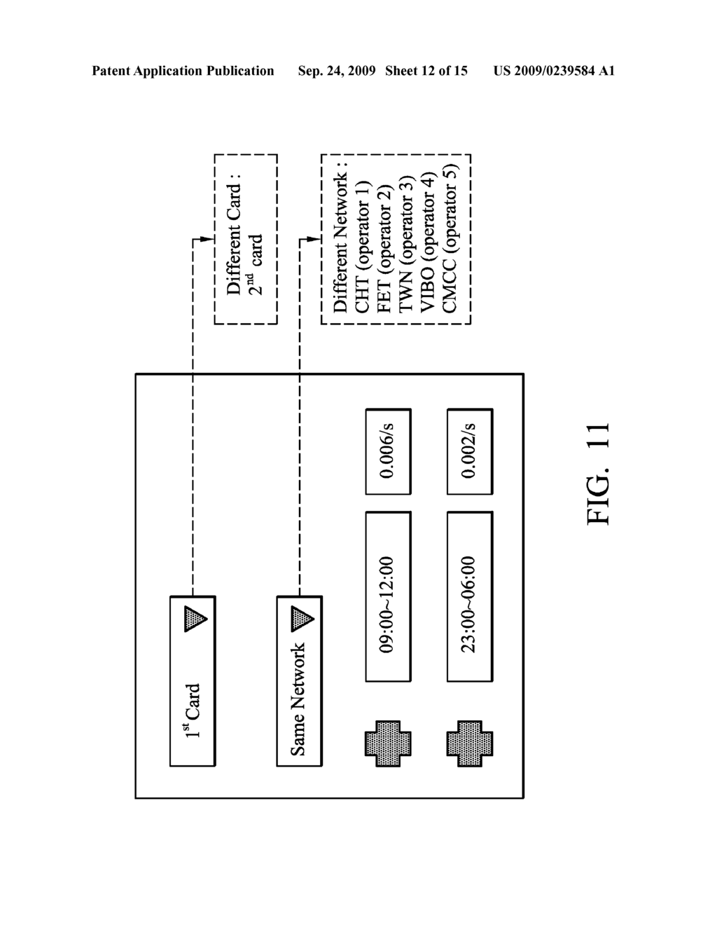 METHODS FOR TRANSMITTING MOBILE ORIGINATED REQUESTS BY MOBILE STATION WITH SUBSCRIBER IDENTITY CARDS AND SYSTEMS UTILIZING THE SAME - diagram, schematic, and image 13