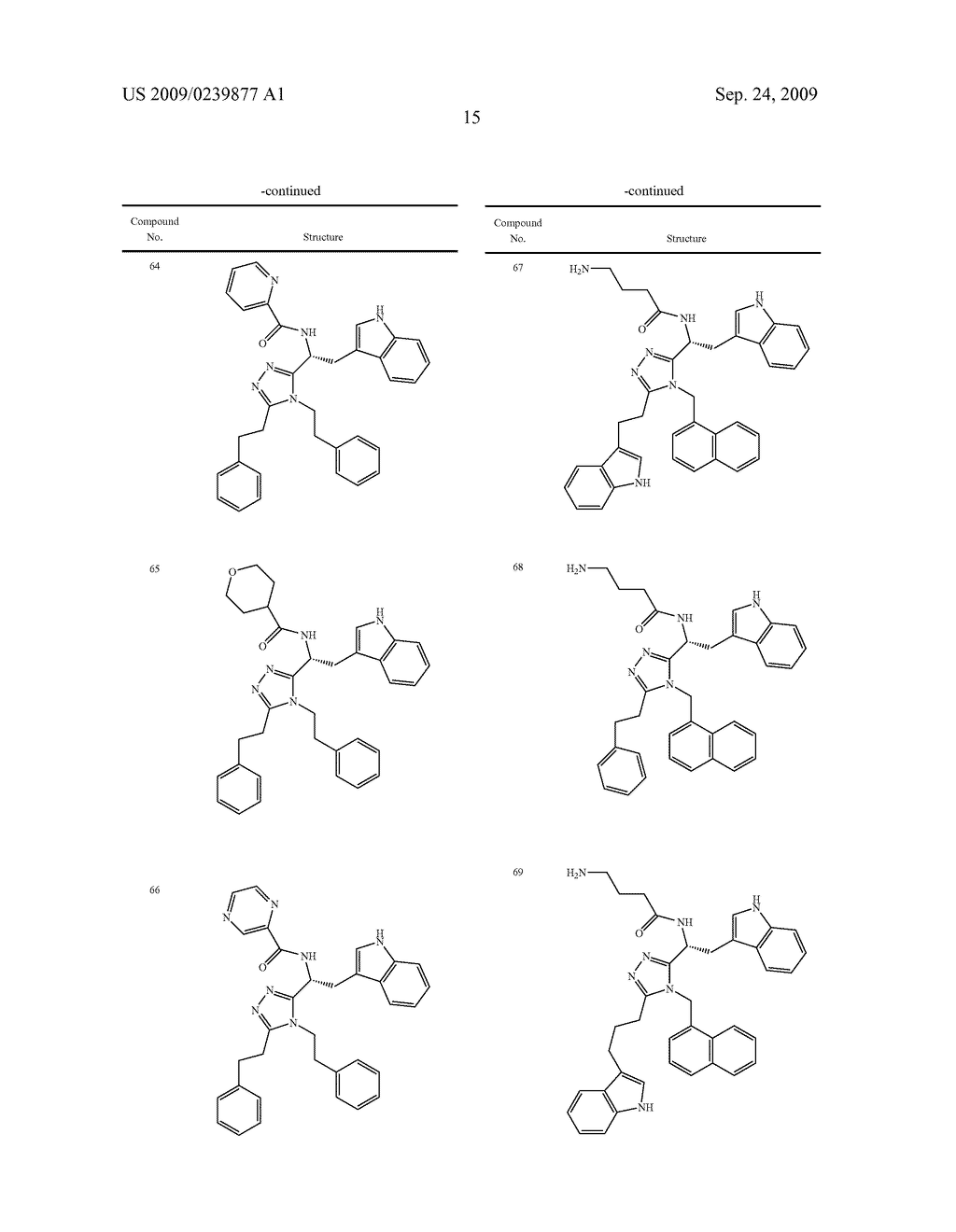NOVEL 1,2,4-TRIAZOLE DERIVATIVES AND PROCESS OF MANUFACTURING THEREOF - diagram, schematic, and image 16