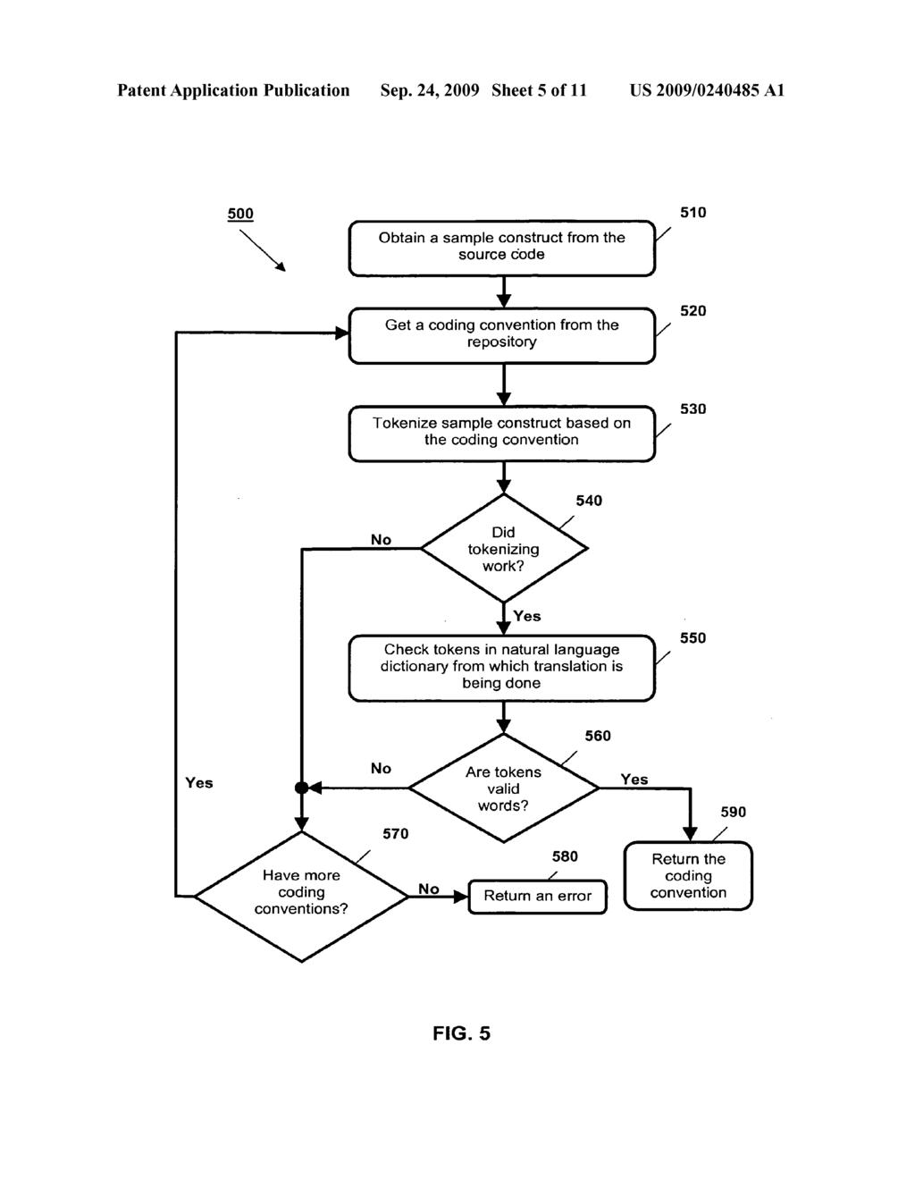 Diagram Of Computer Programming Trusted Wiring Language Diagrams Enthusiast U2022 Model