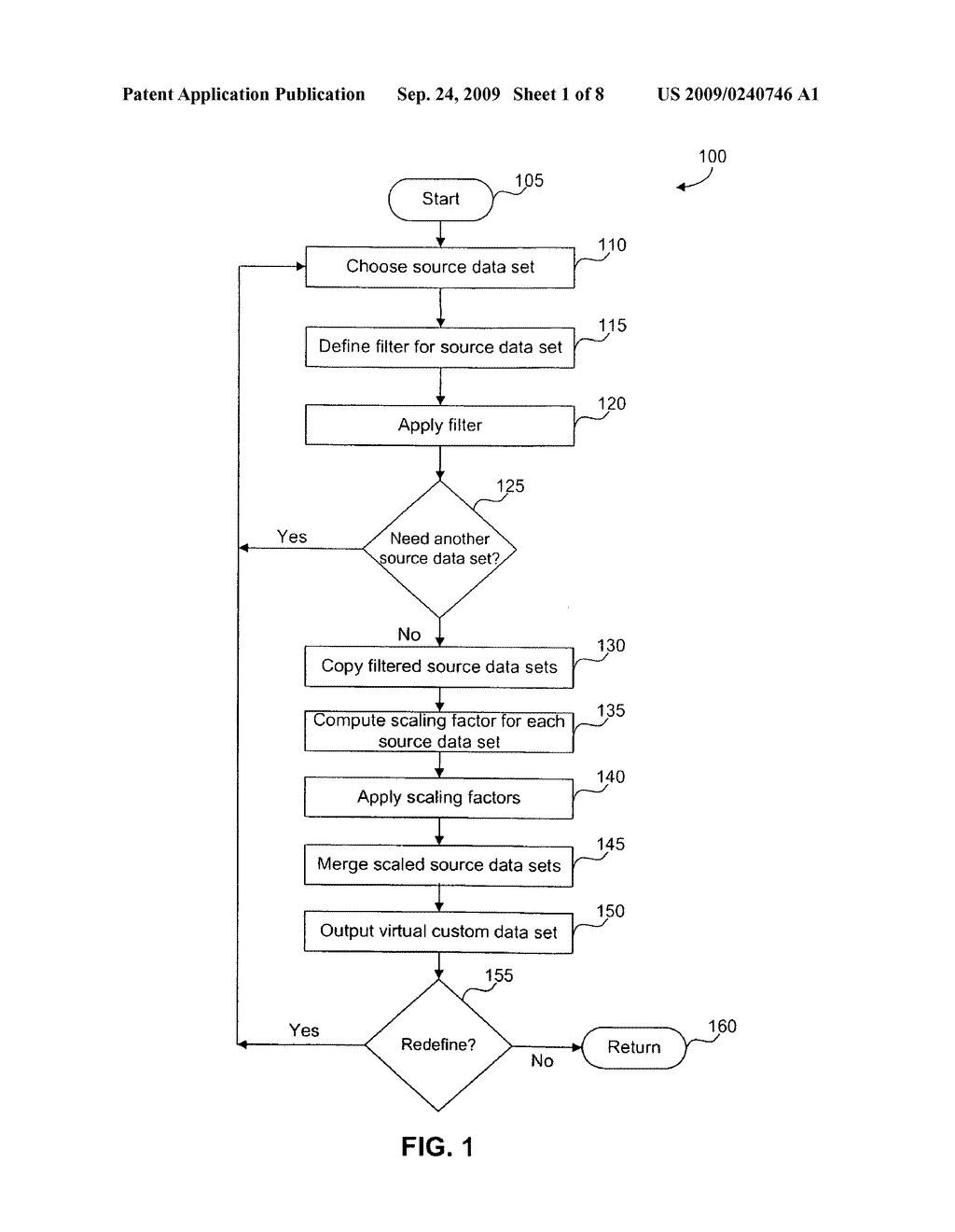 Method and system for creating a virtual customized dataset - diagram, schematic, and image 02
