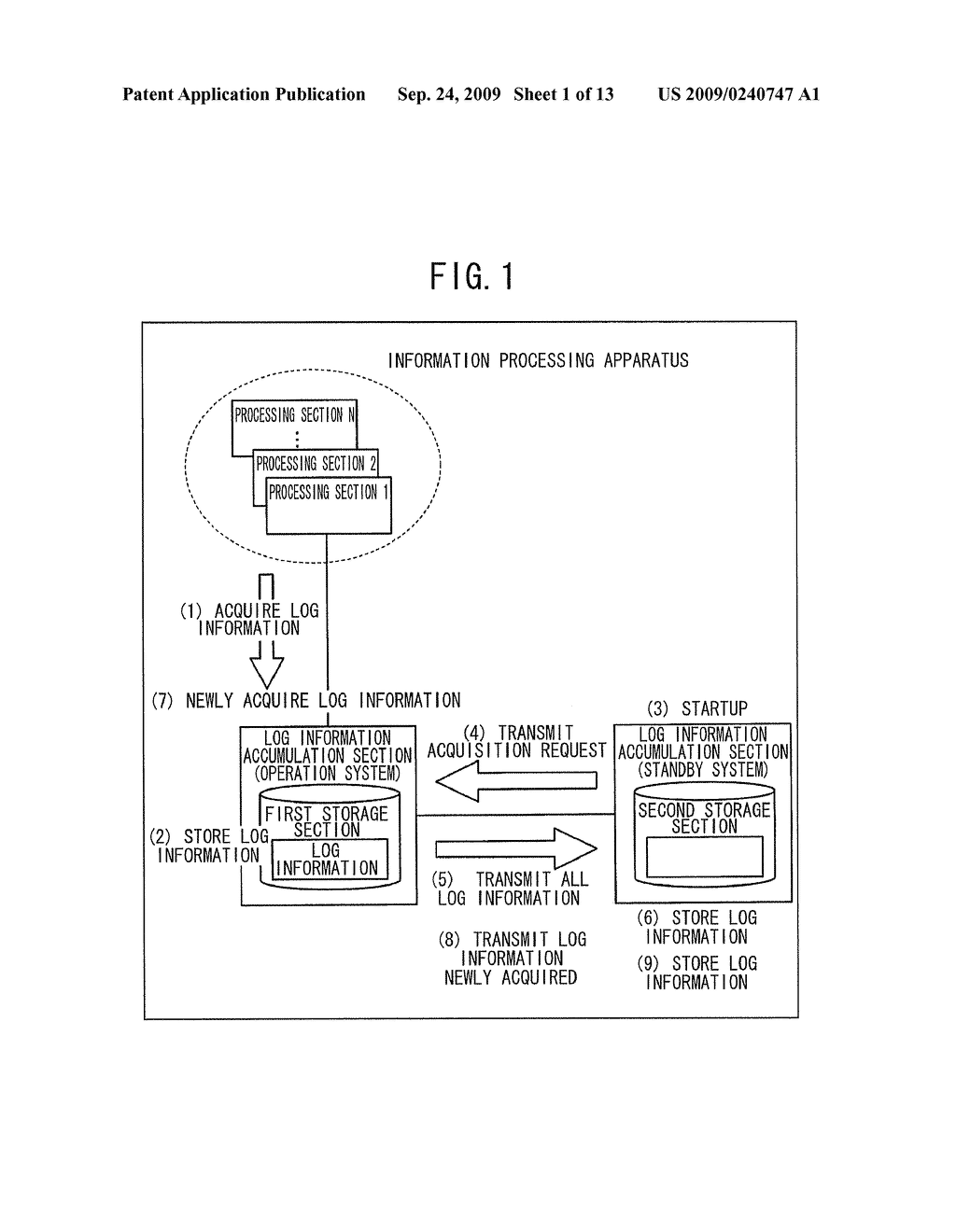 INFORMATION PROCESSING APPARATUS, INFORMATION PROCESSING METHOD, AND RECORDING MEDIUM THAT RECORDS HISTORY INFORMATION CONTROL PROGRAM - diagram, schematic, and image 02