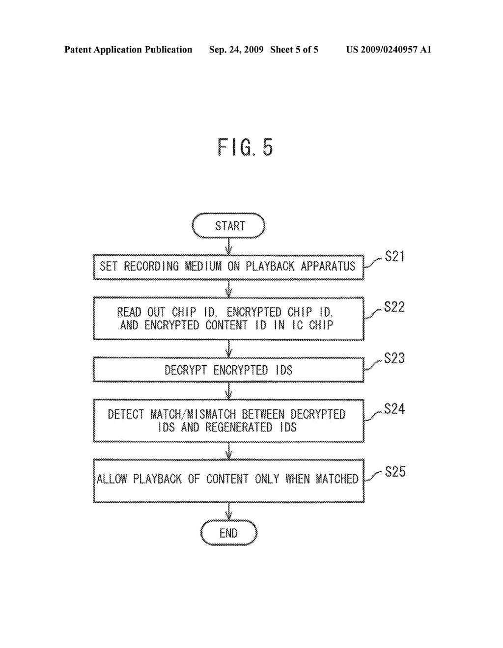 COPY PROTECTION METHOD, CONTENT PLAYBACK APPARATUS, AND IC CHIP - diagram, schematic, and image 06
