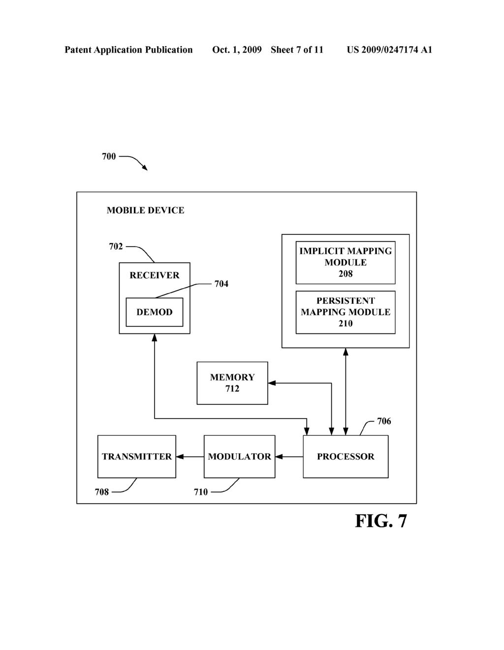 Uplink acknak resource allocation diagram schematic and image 08 pooptronica