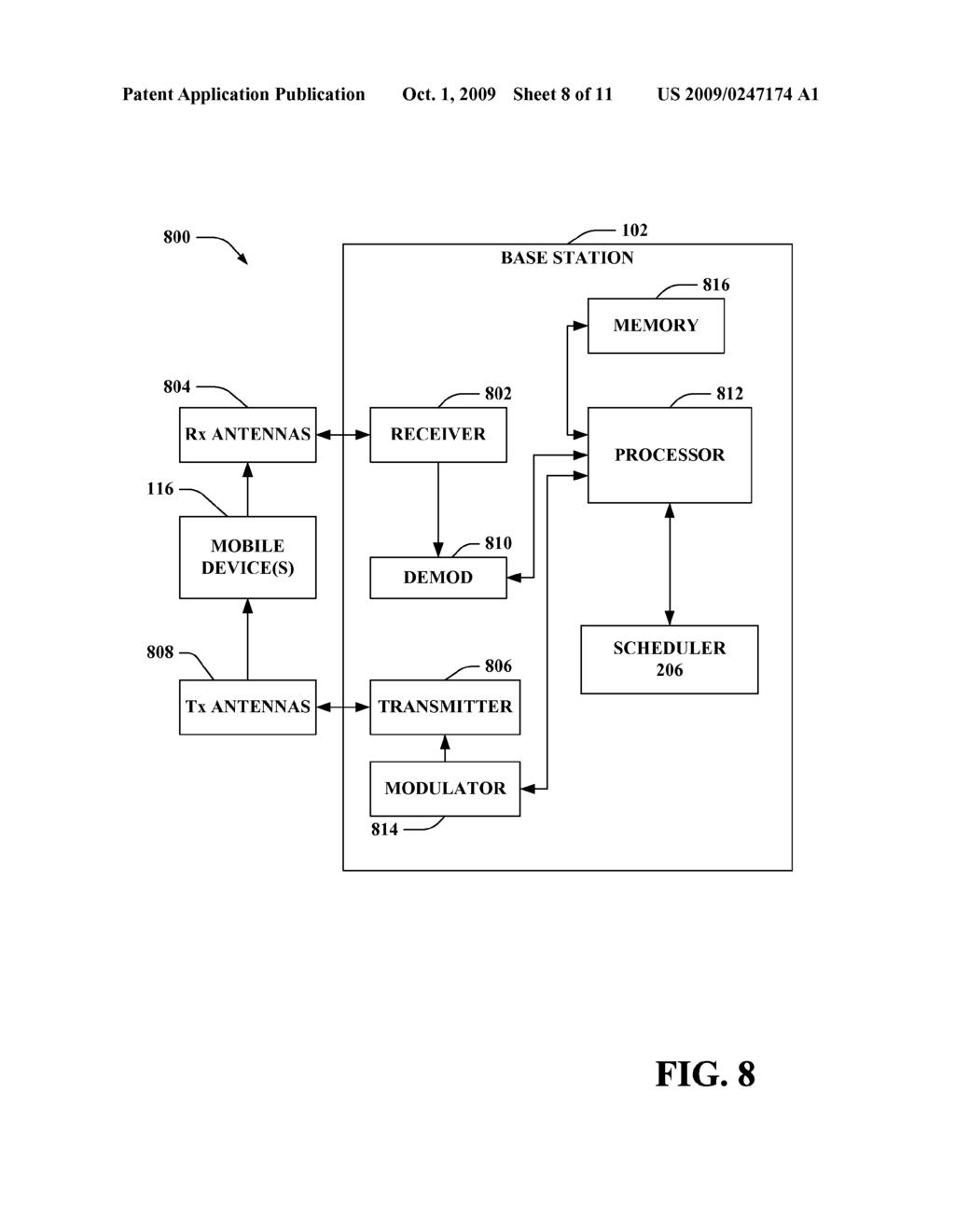 Uplink acknak resource allocation diagram schematic and image 09 pooptronica