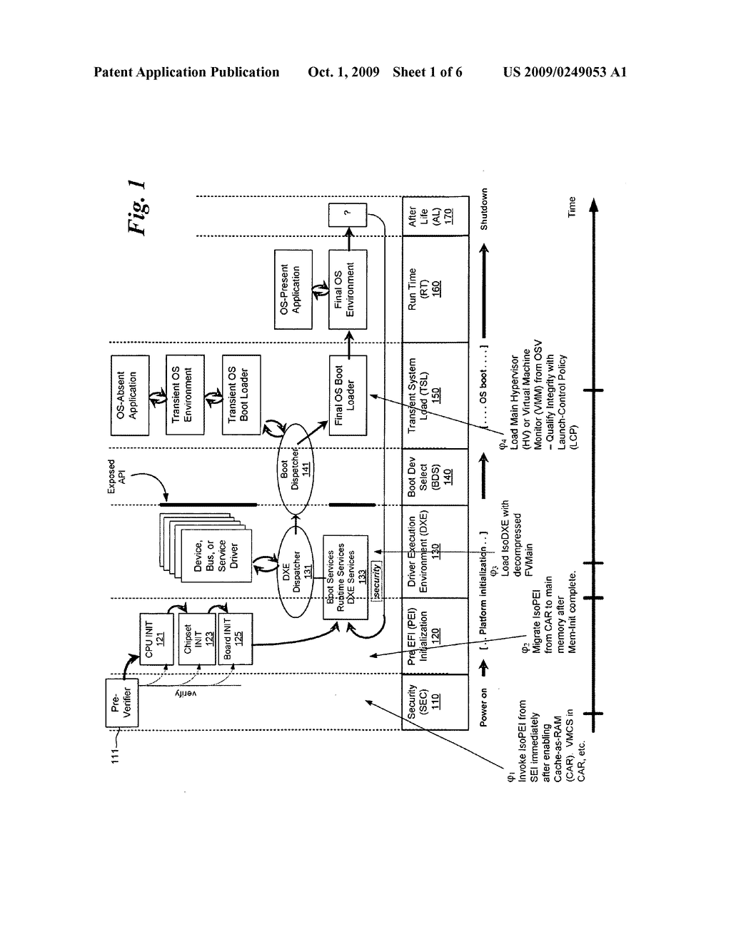 METHOD AND APPARATUS FOR SEQUENTIAL HYPERVISOR INVOCATION - diagram, schematic, and image 02