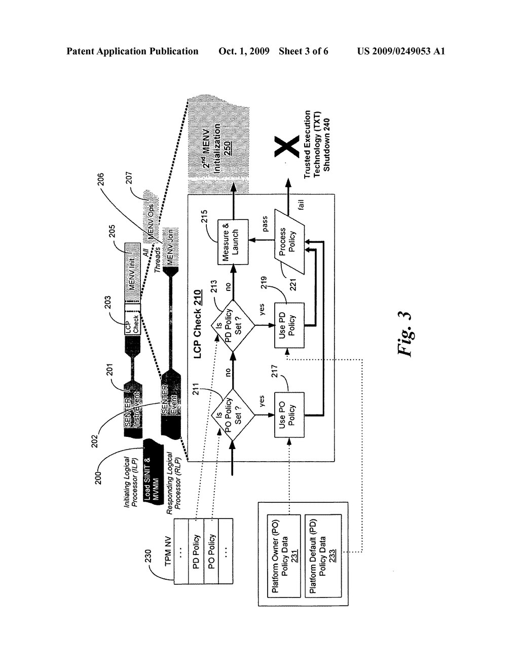 METHOD AND APPARATUS FOR SEQUENTIAL HYPERVISOR INVOCATION - diagram, schematic, and image 04