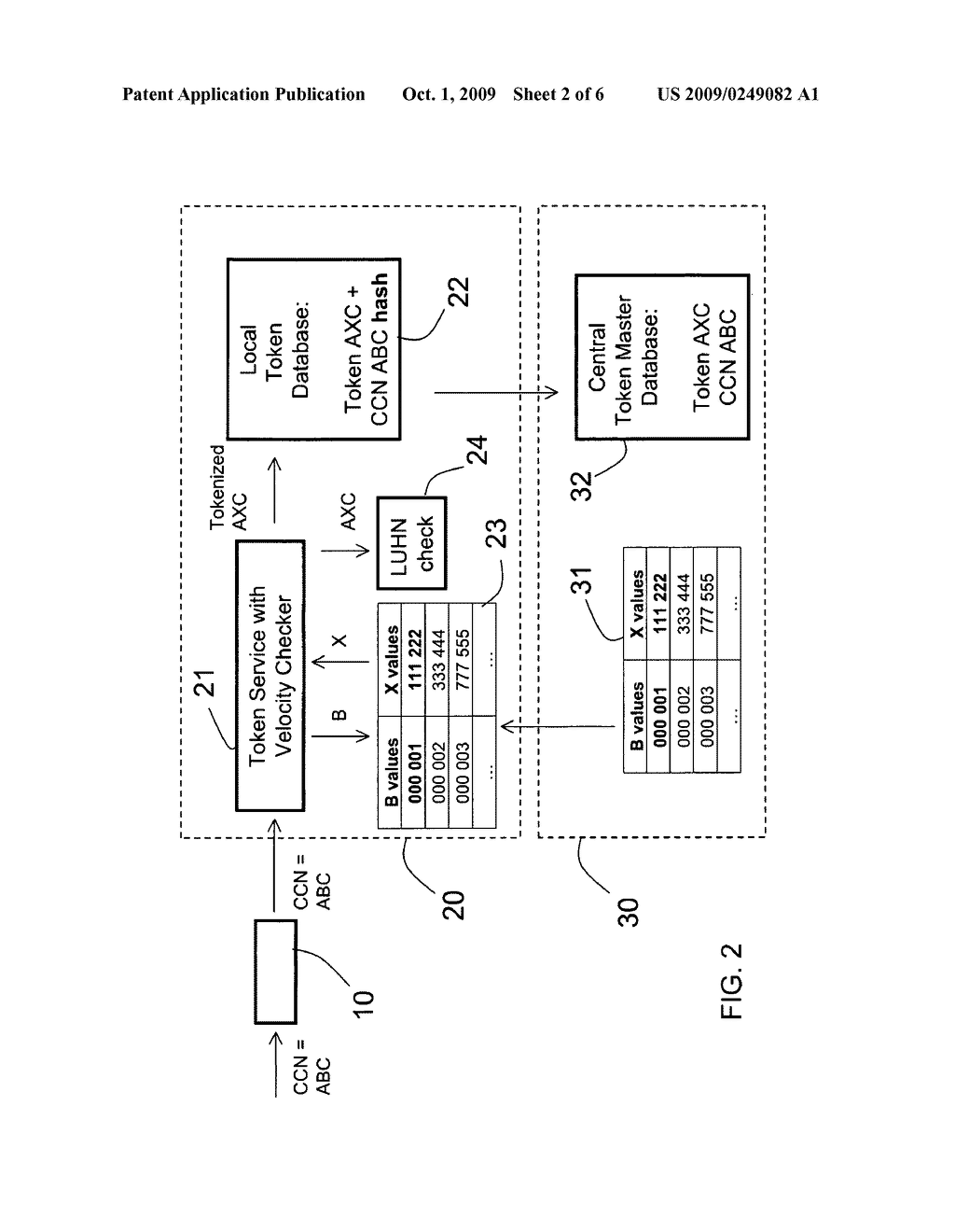 Method and apparatus for tokenization of sensitive sets of characters - diagram, schematic, and image 03