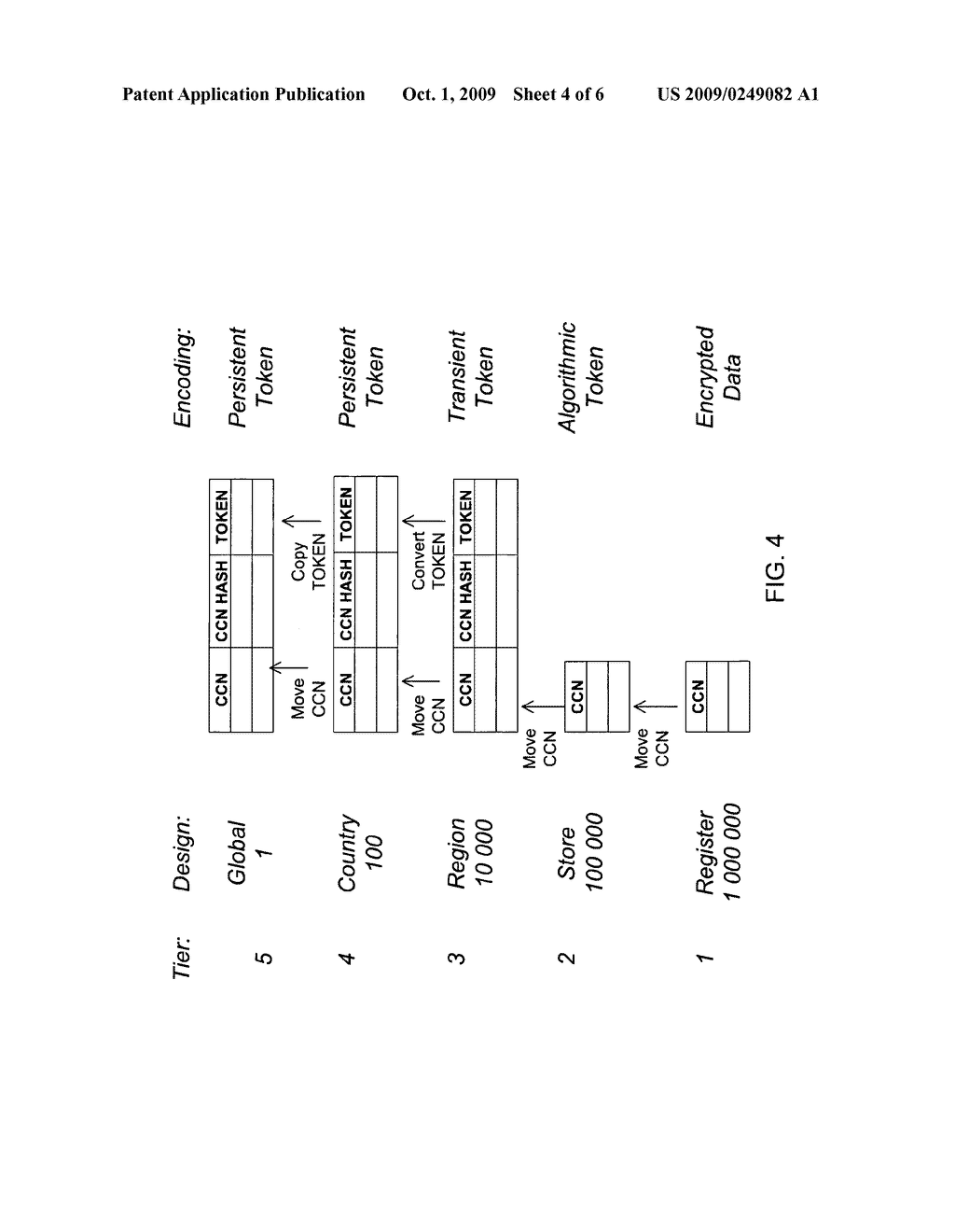 Method and apparatus for tokenization of sensitive sets of characters - diagram, schematic, and image 05