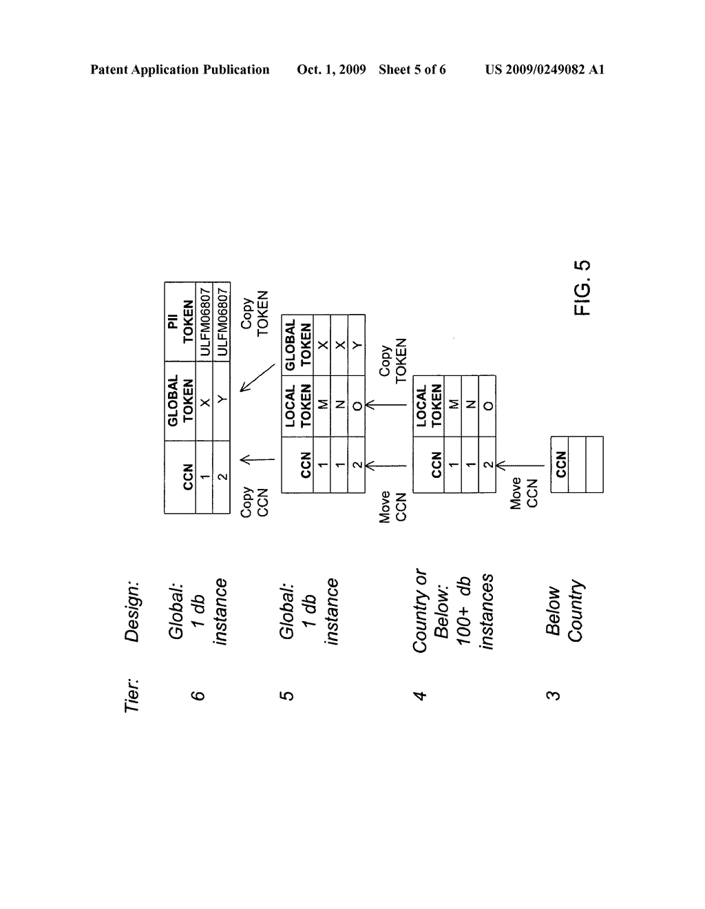 Method and apparatus for tokenization of sensitive sets of characters - diagram, schematic, and image 06