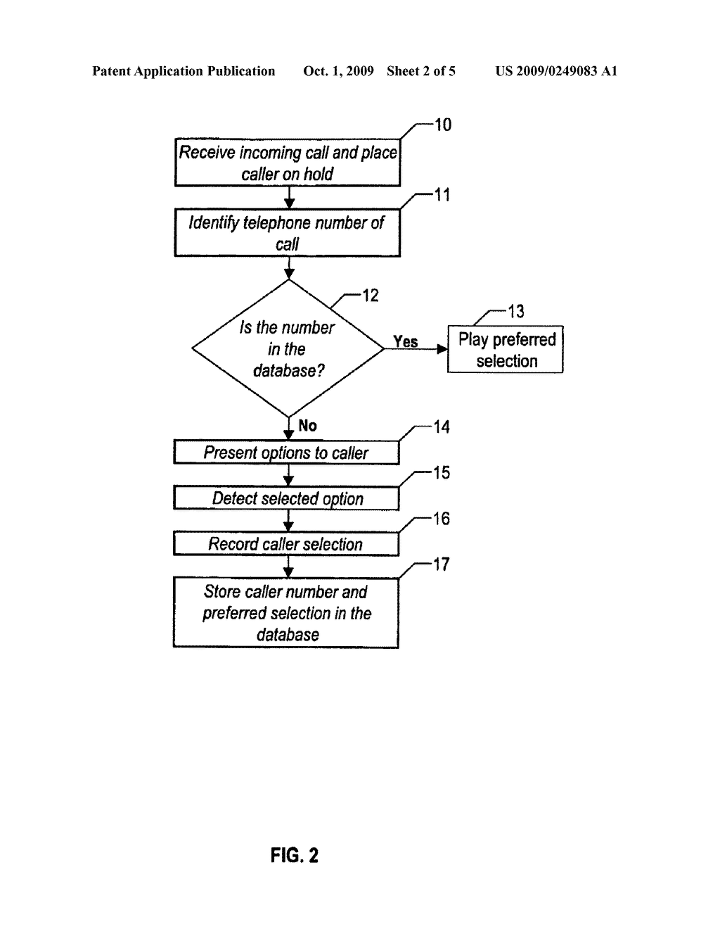 Method and System for Telephone Wait User Interface Selection - diagram, schematic, and image 03