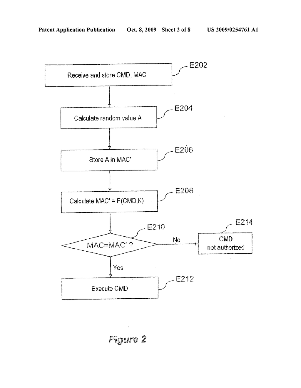 Secure data processing method and associated device - diagram, schematic, and image 03