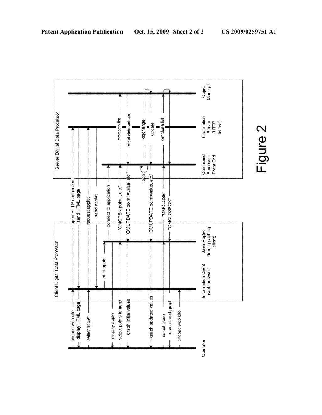 METHODS AND APPARATUS FOR MONITORING AND/OR CONTROL OF PROCESS CONTROL APPARATUS - diagram, schematic, and image 03