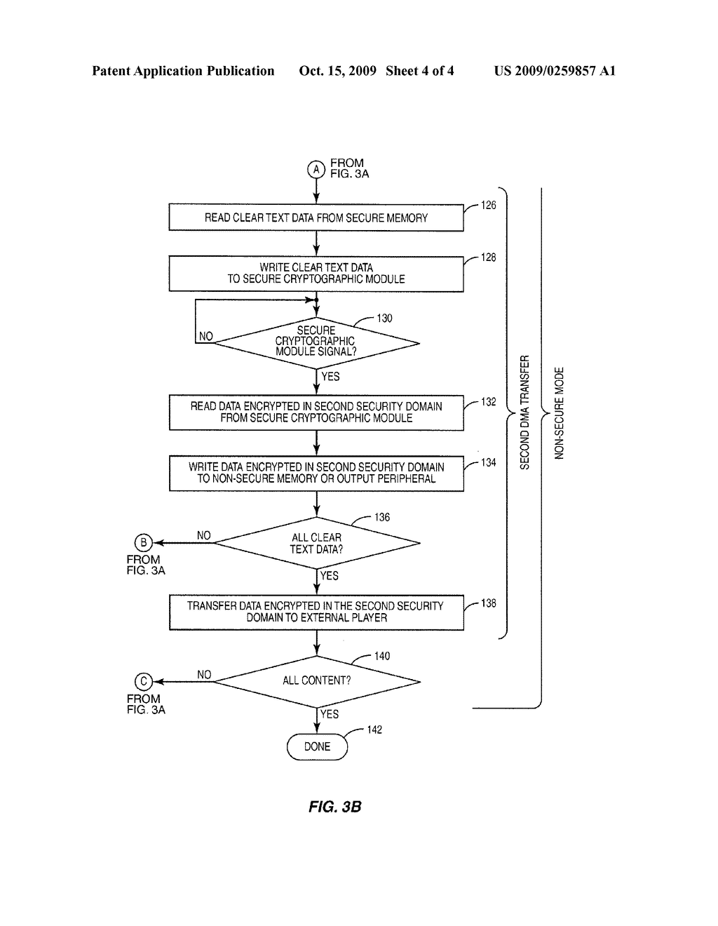 System and Method for Efficient Security Domain Translation and Data Transfer - diagram, schematic, and image 05