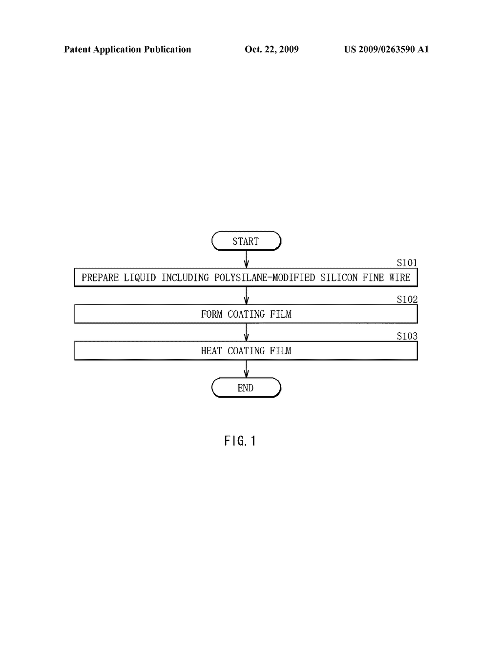 METHOD OF MANUFACTURING POLYSILANE-MODIFIED SILICON FINE WIRE AND METHOD OF FORMING SILICON FILM - diagram, schematic, and image 02