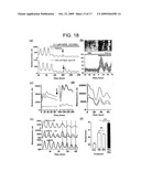 Inhibitor of Adenylyl Cyclase for Treating a Disorder of the Circadian Rhythm diagram and image