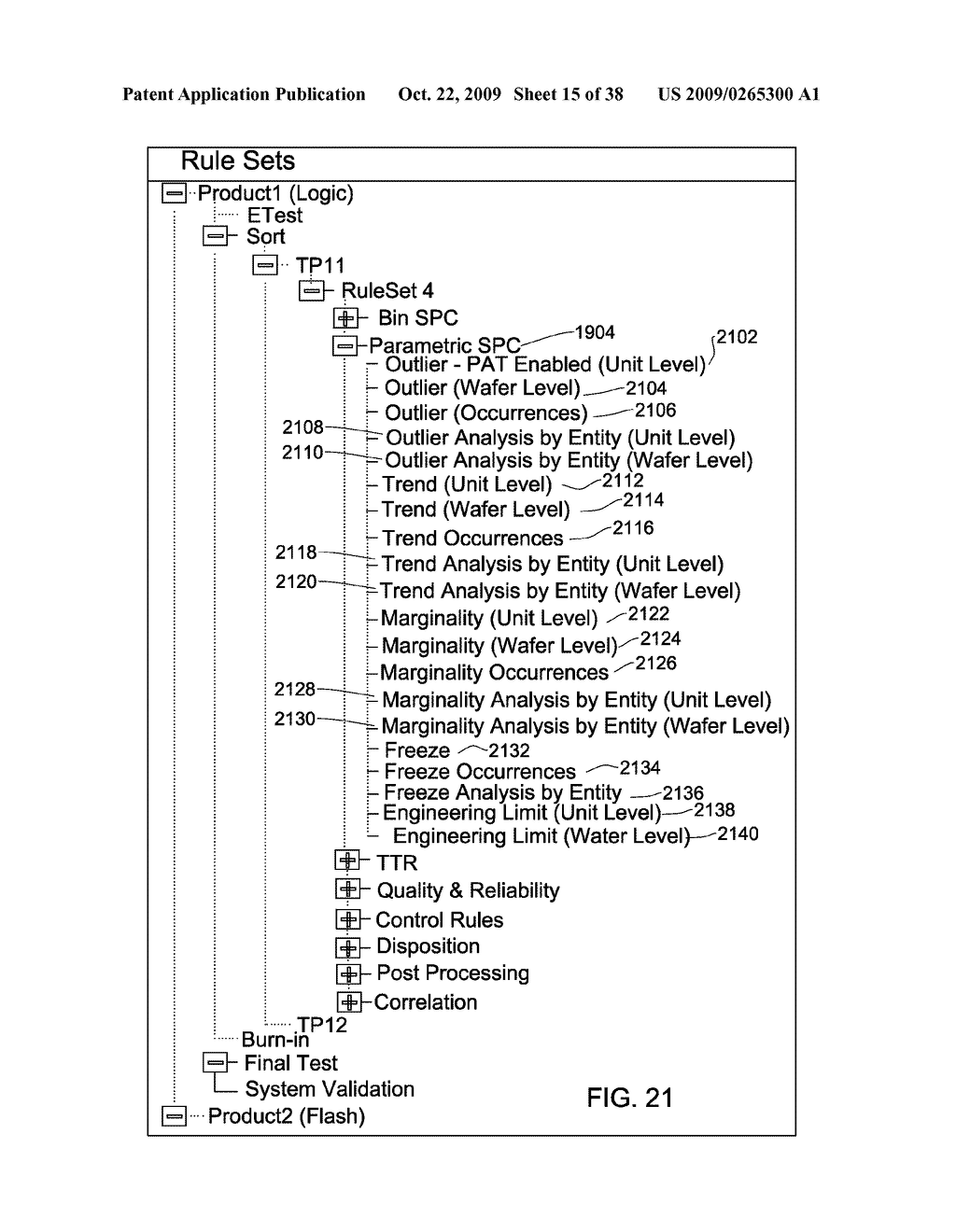 METHODS AND SYSTEMS FOR SEMICONDUCTOR TESTING USING A TESTING SCENARIO LANGUAGE - diagram, schematic, and image 16