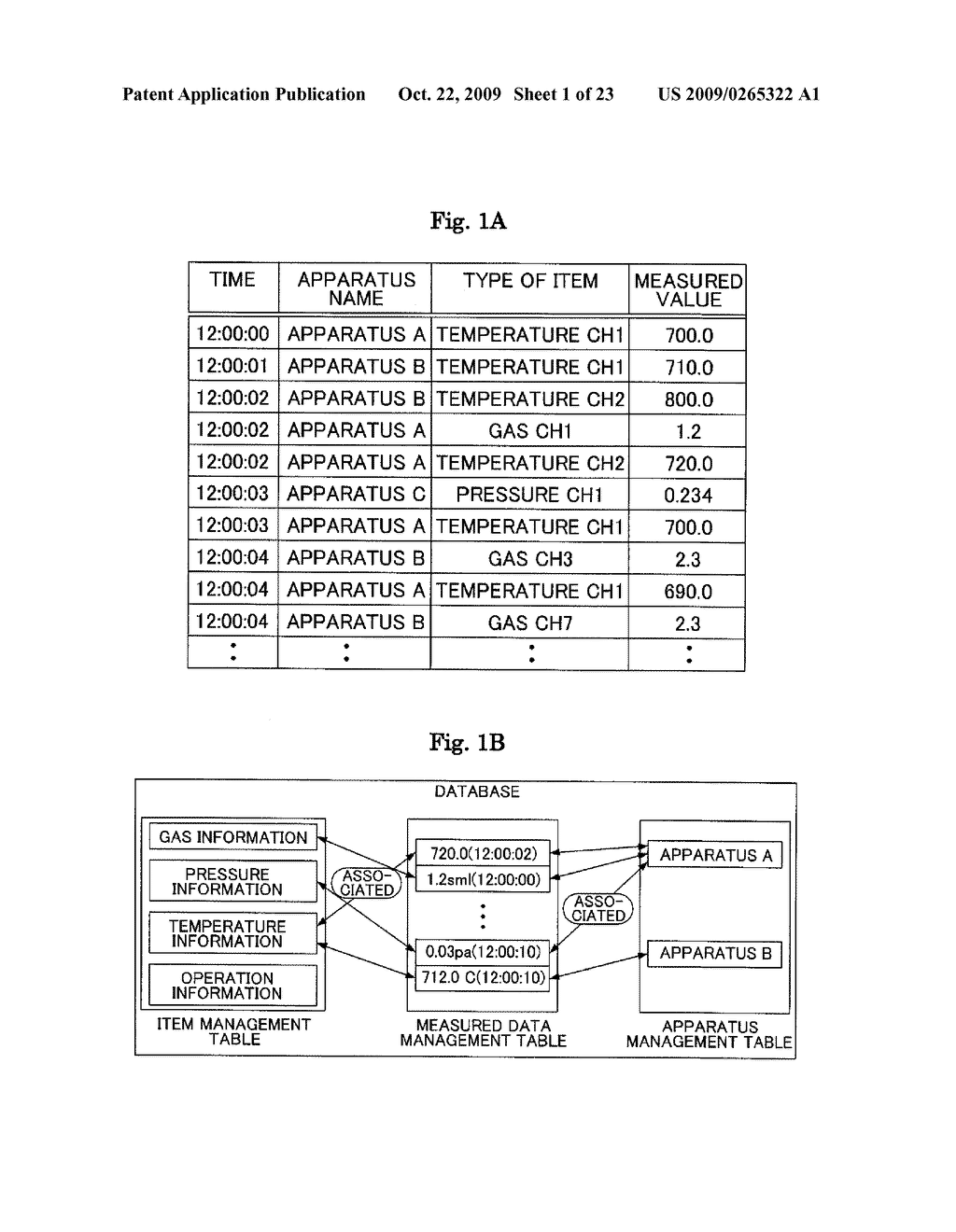 INFORMATION MANAGING METHOD, INFORMATION MANAGING APPARATUS AND SUBSTRATE PROCESSING SYSTEM - diagram, schematic, and image 02