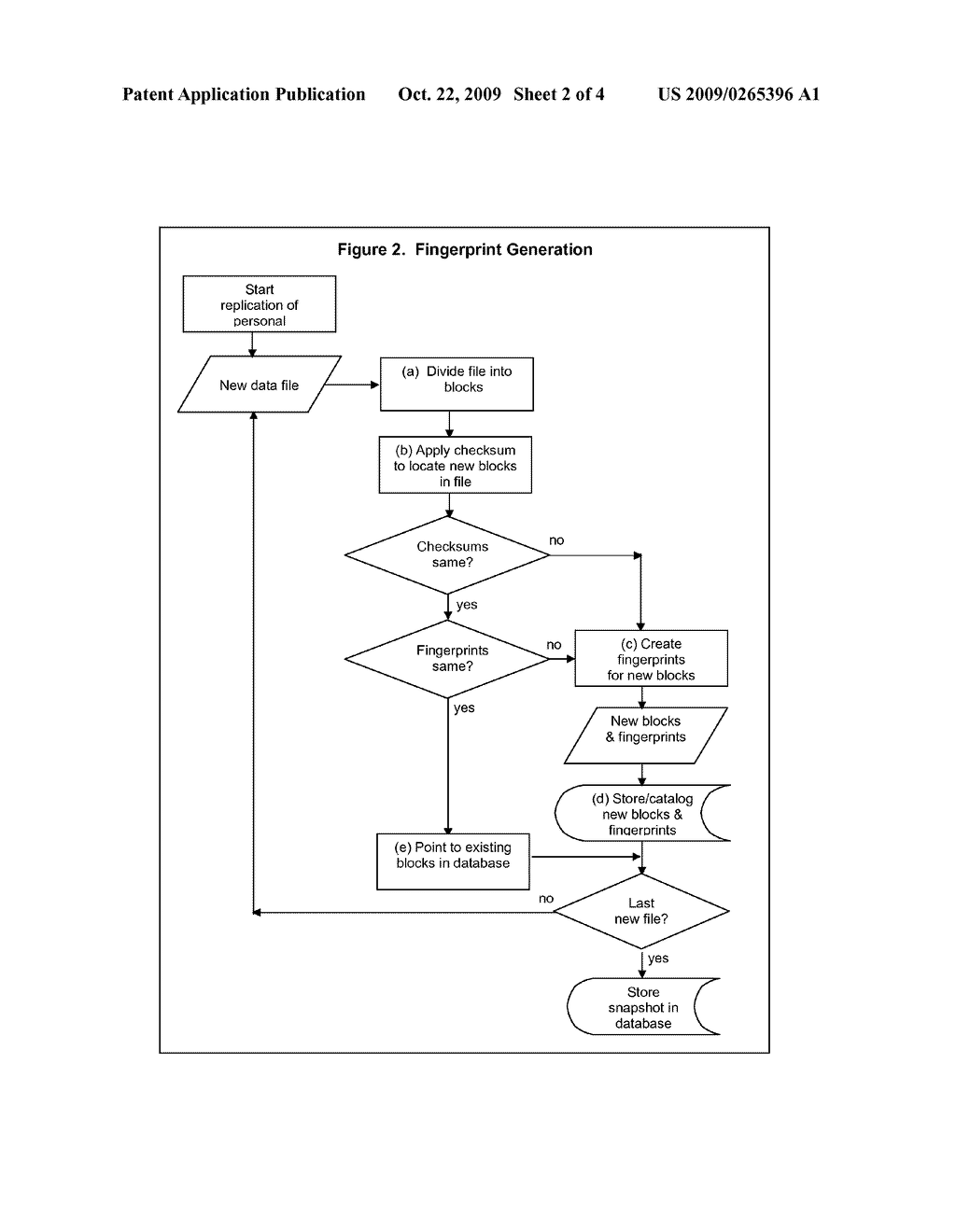 METHOD, SYSTEM, AND PROGRAM FOR PERSONAL DATA MANAGEMENT USING CONTENT-BASED REPLICATION - diagram, schematic, and image 03