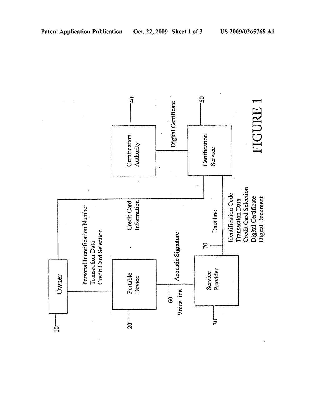 METHOD AND APPARATUS FOR THE SECURE IDENTIFICATION OF THE OWNER OF A PORTABLE DEVICE - diagram, schematic, and image 02