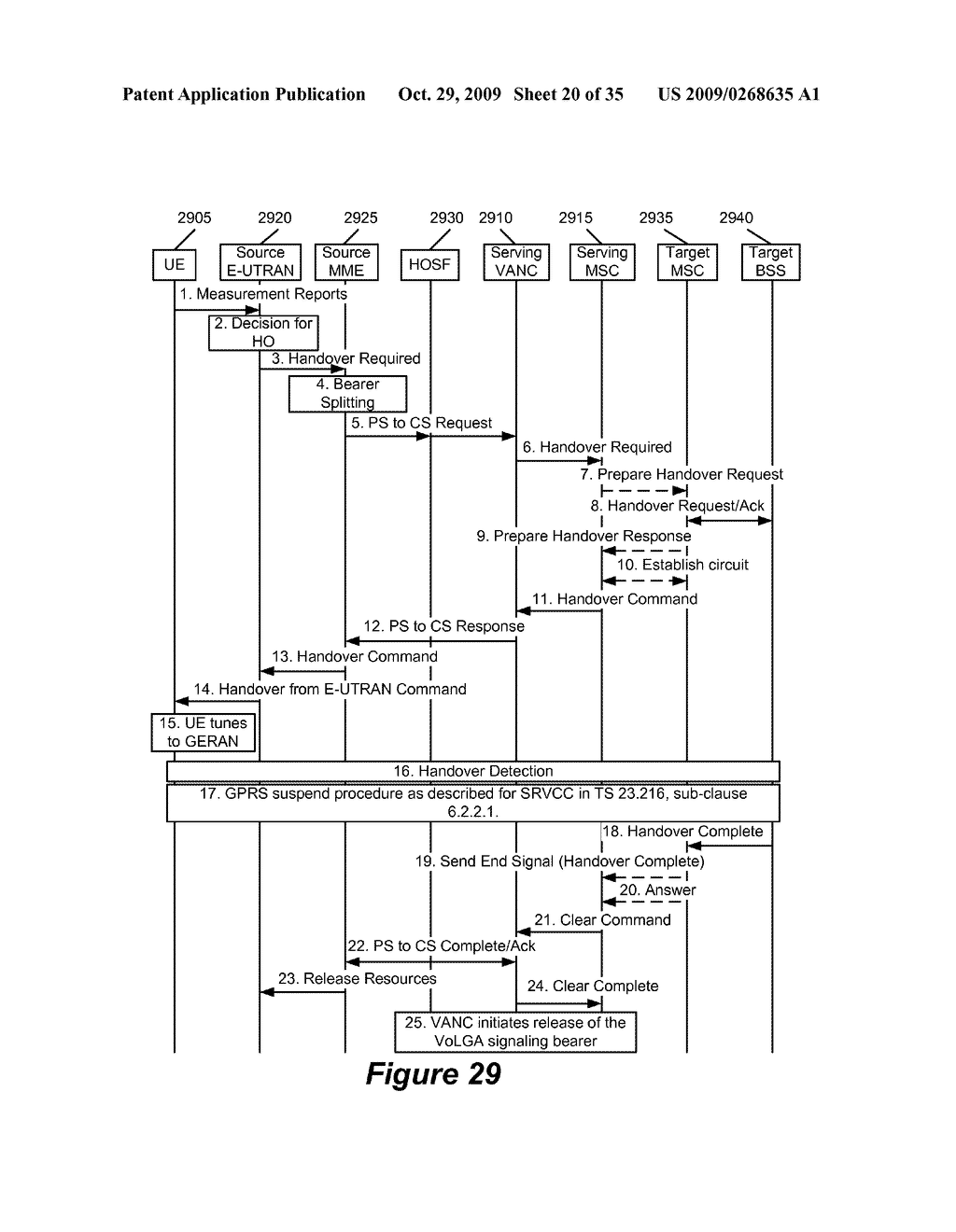 Method and Apparatus for Mapping E-UTRAN Cells at Call Establishment - diagram, schematic, and image 21