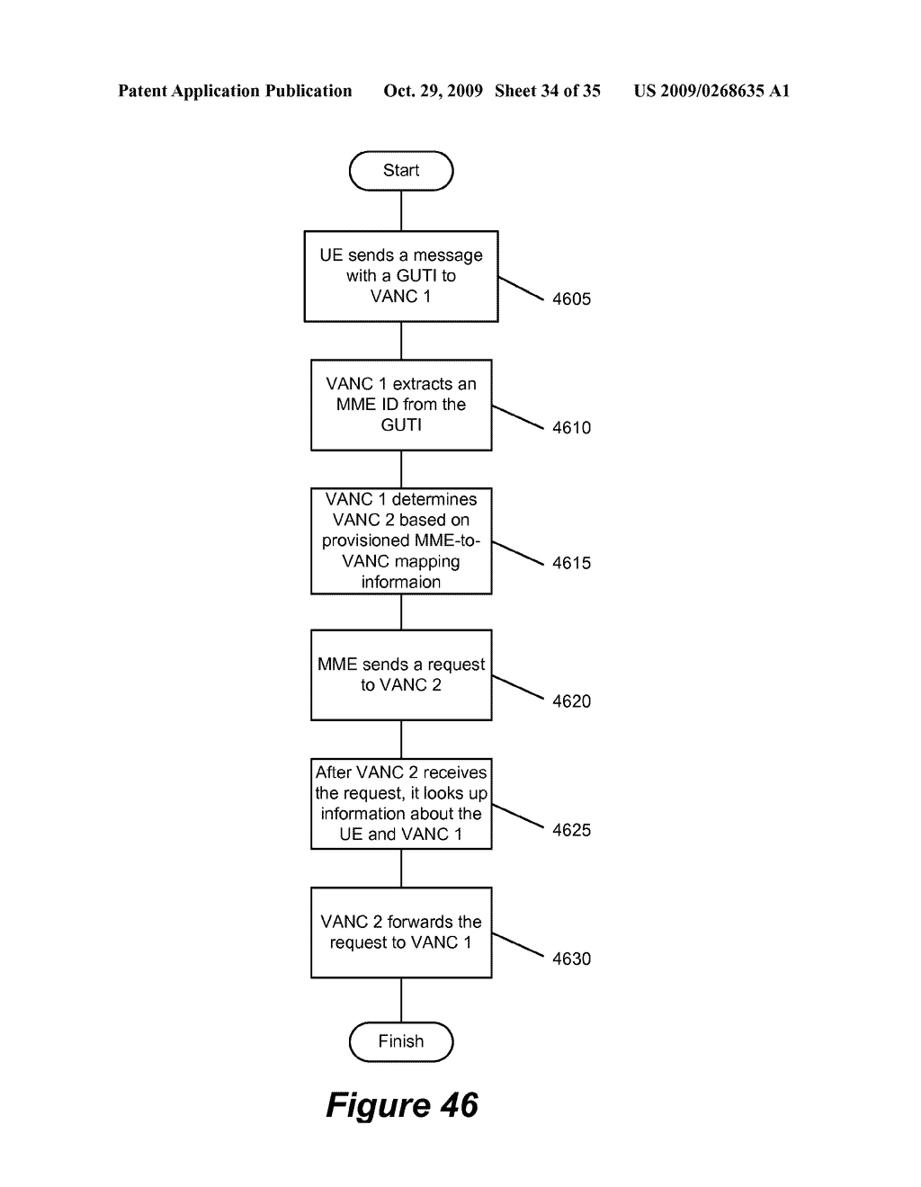 Method and Apparatus for Mapping E-UTRAN Cells at Call Establishment - diagram, schematic, and image 35