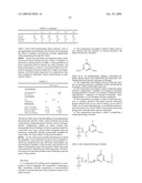 COMPOSITIONS COMPRISING AN AMINO TRIAZINE AND IONOMER OR IONOMER PRECURSOR diagram and image