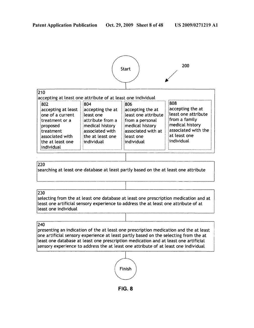 Methods and systems for presenting a combination treatment - diagram, schematic, and image 09