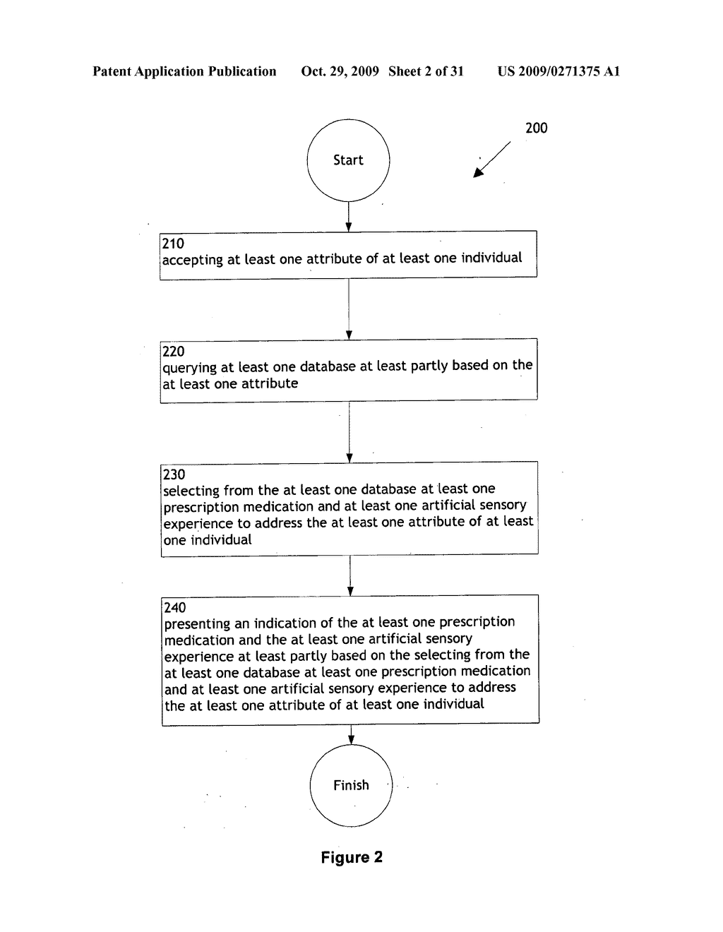 Combination treatment selection methods and systems - diagram, schematic, and image 03