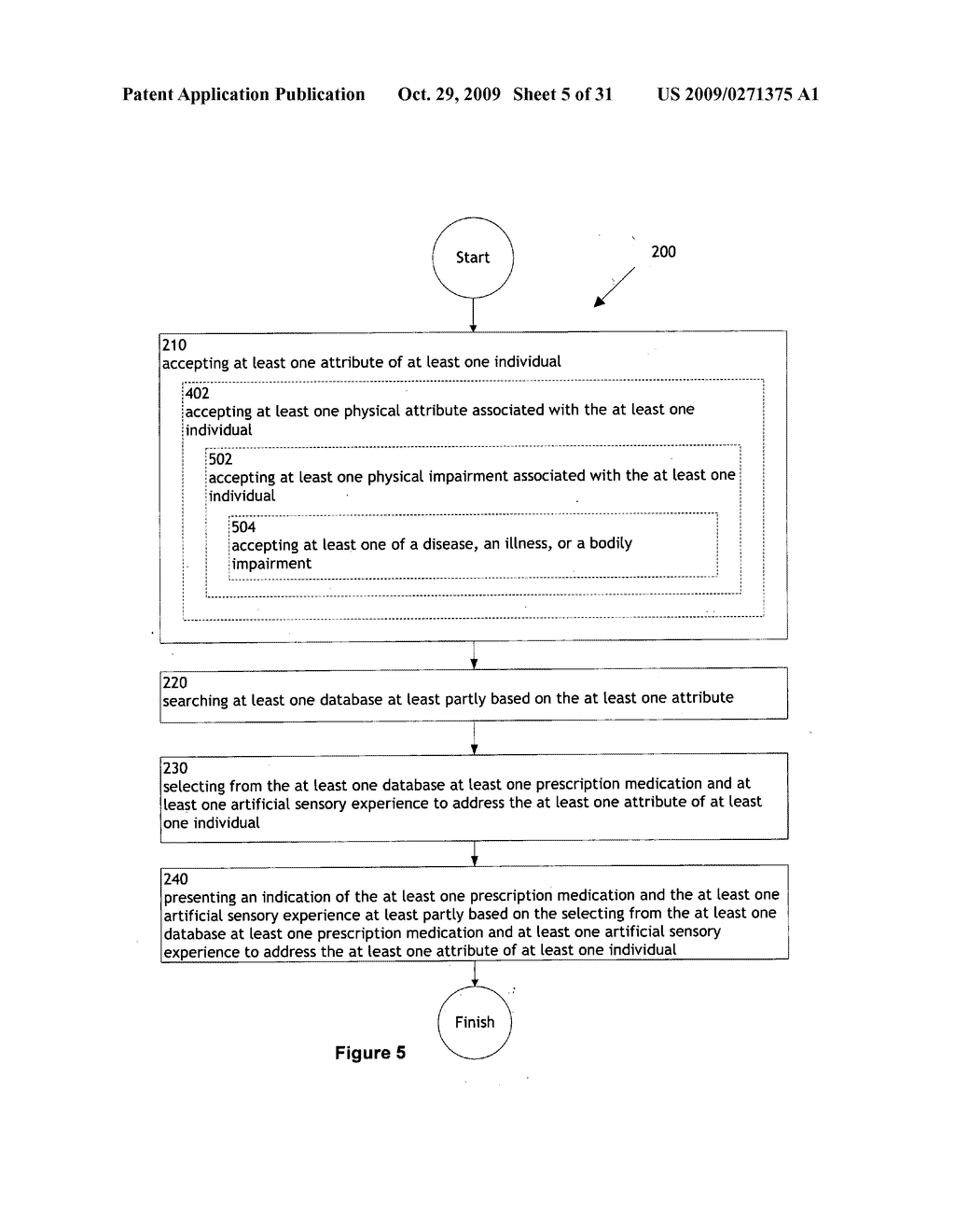 Combination treatment selection methods and systems - diagram, schematic, and image 06