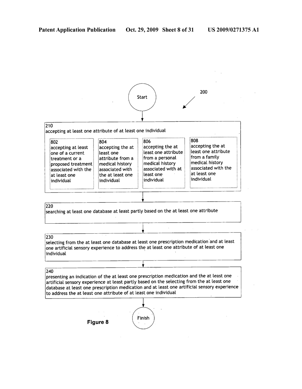 Combination treatment selection methods and systems - diagram, schematic, and image 09