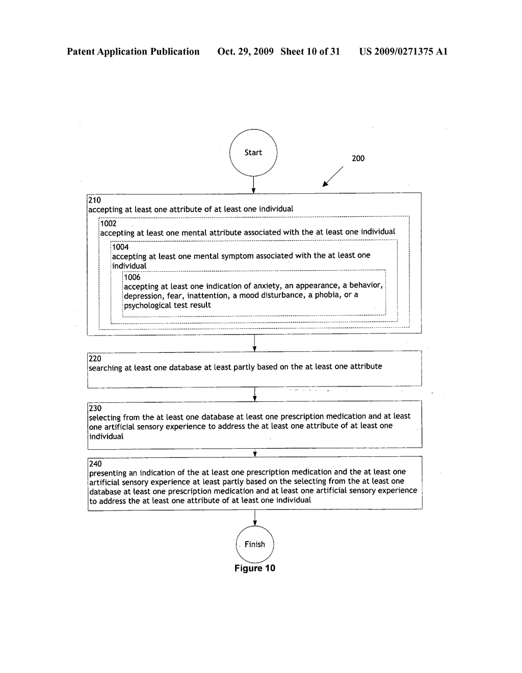 Combination treatment selection methods and systems - diagram, schematic, and image 11