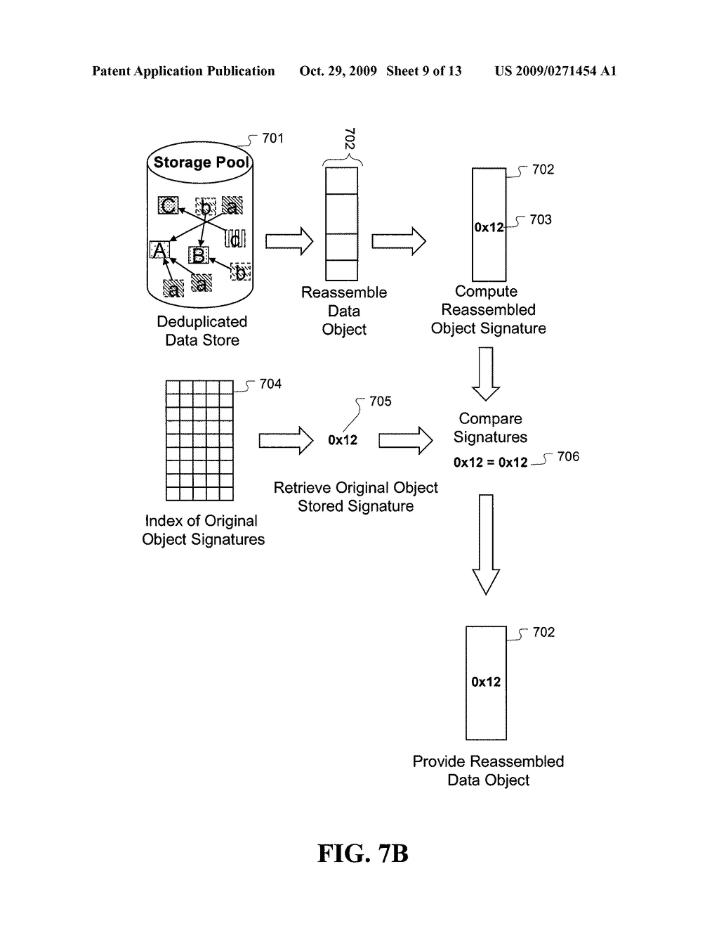Enhanced method and system for assuring integrity of deduplicated data - diagram, schematic, and image 10