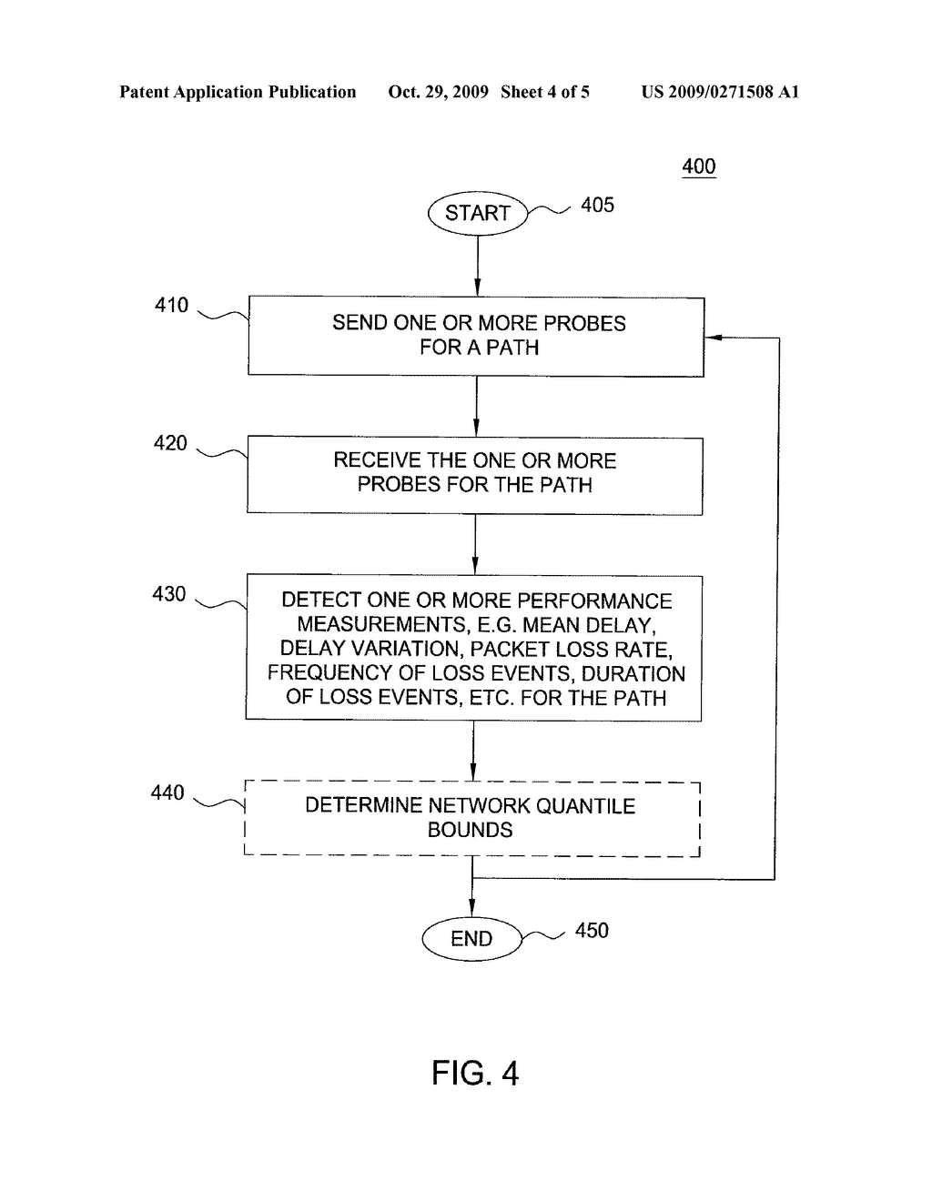 METHOD AND APPARATUS FOR PROVIDING A MEASUREMENT OF PERFORMANCE FOR A NETWORK - diagram, schematic, and image 05