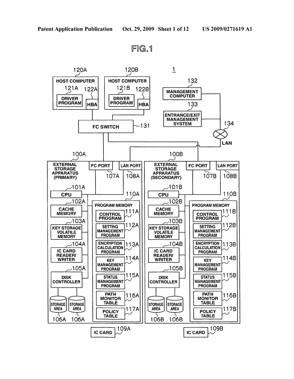 External storage apparatus and method of preventing information leakage - diagram, schematic, and image 02