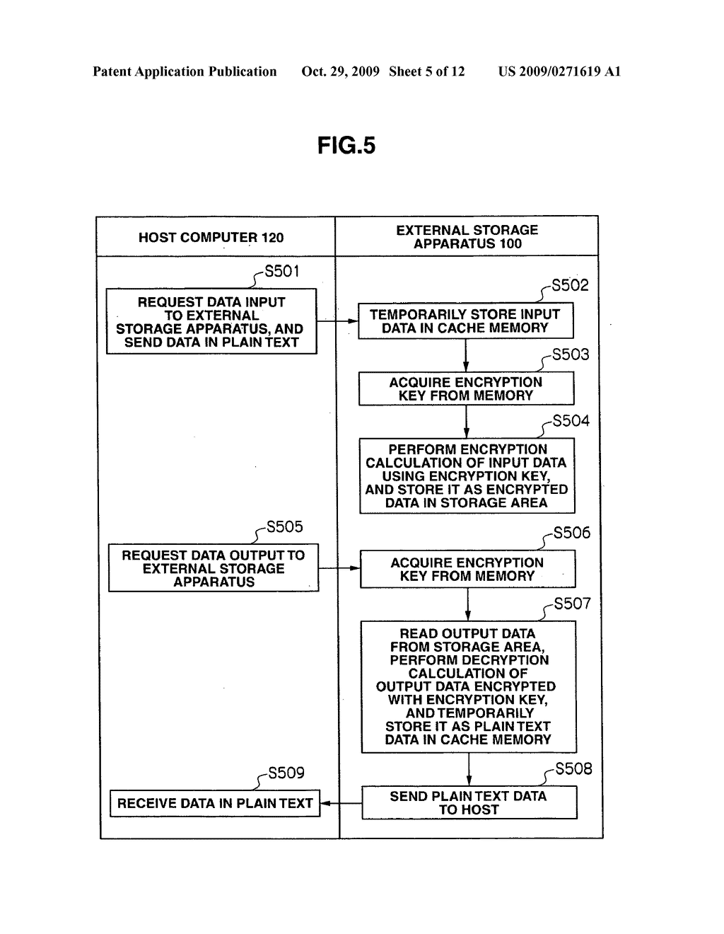 External storage apparatus and method of preventing information leakage - diagram, schematic, and image 06