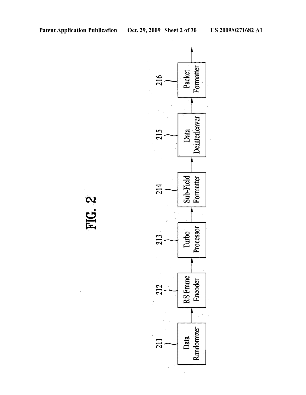 RECEIVING/TRANSMITTING SYSTEM AND DATA PROCESSING METHOD IN THE RECEIVING/TRANSMITTING SYSTEM - diagram, schematic, and image 03