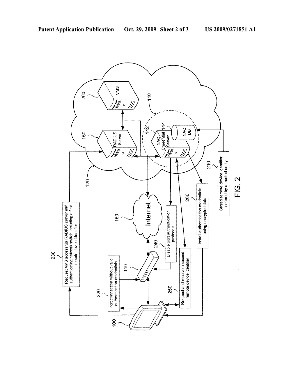 System and Method for Installing Authentication Credentials on a Remote Network Device - diagram, schematic, and image 03