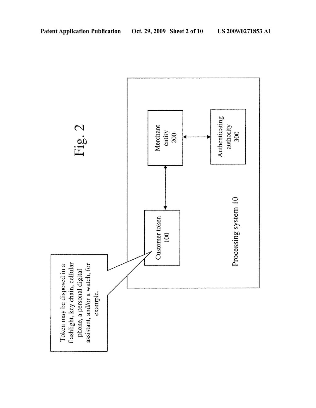 SYSTEMS AND METHODS FOR TIME VARIABLE FINANCIAL AUTHENTICATION - diagram, schematic, and image 03