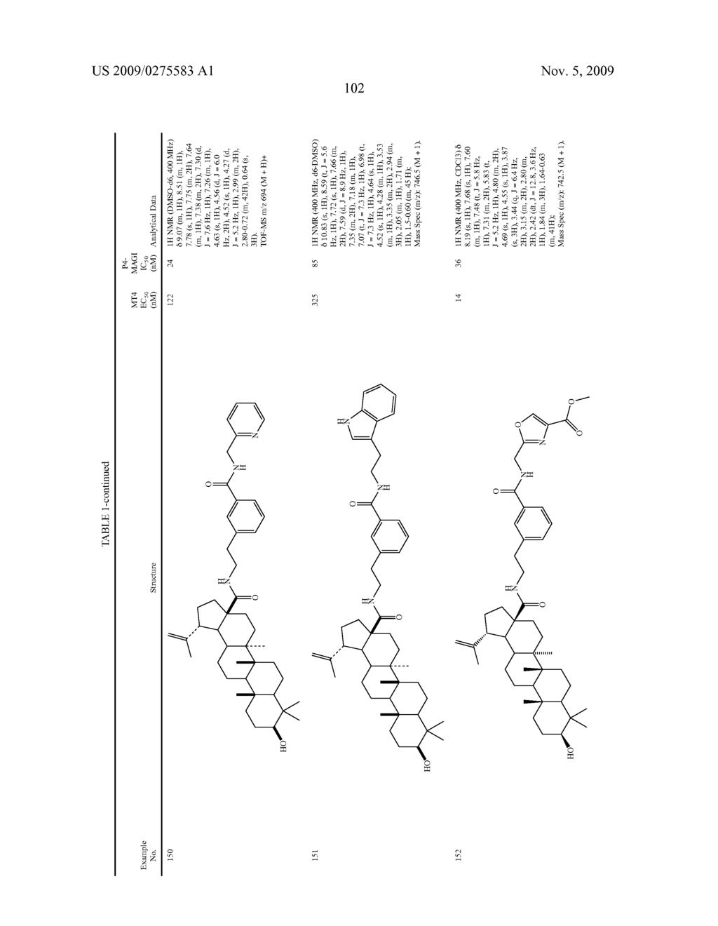 ANTIVIRAL COMPOUNDS AND USE THEREOF - diagram, schematic, and image 103