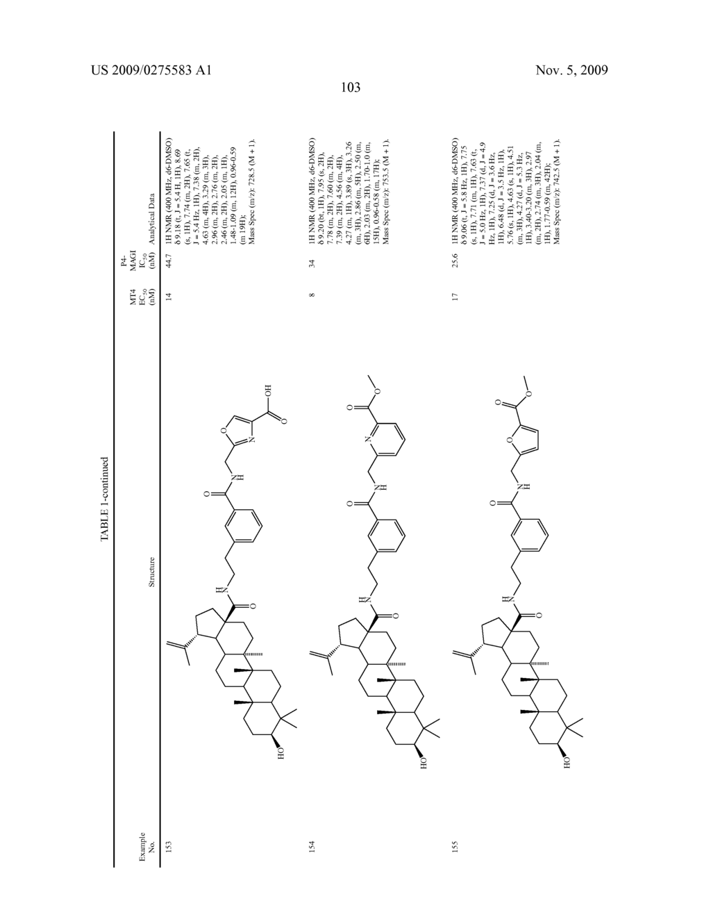 ANTIVIRAL COMPOUNDS AND USE THEREOF - diagram, schematic, and image 104