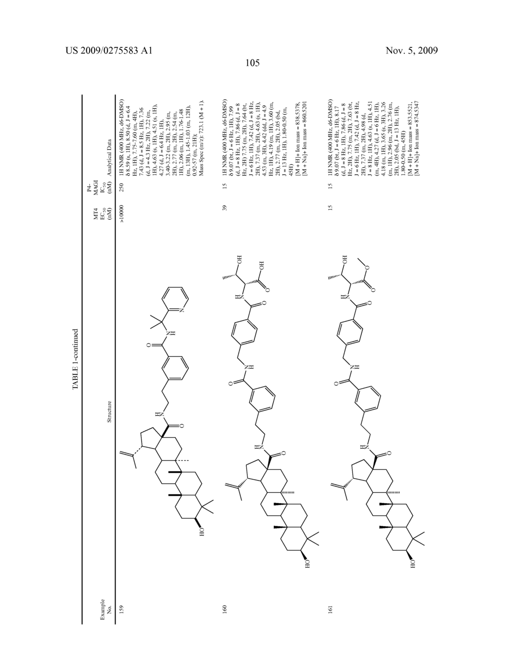 ANTIVIRAL COMPOUNDS AND USE THEREOF - diagram, schematic, and image 106