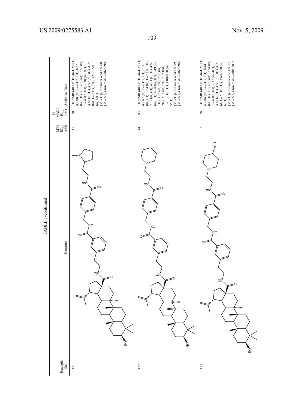 ANTIVIRAL COMPOUNDS AND USE THEREOF - diagram, schematic, and image 110