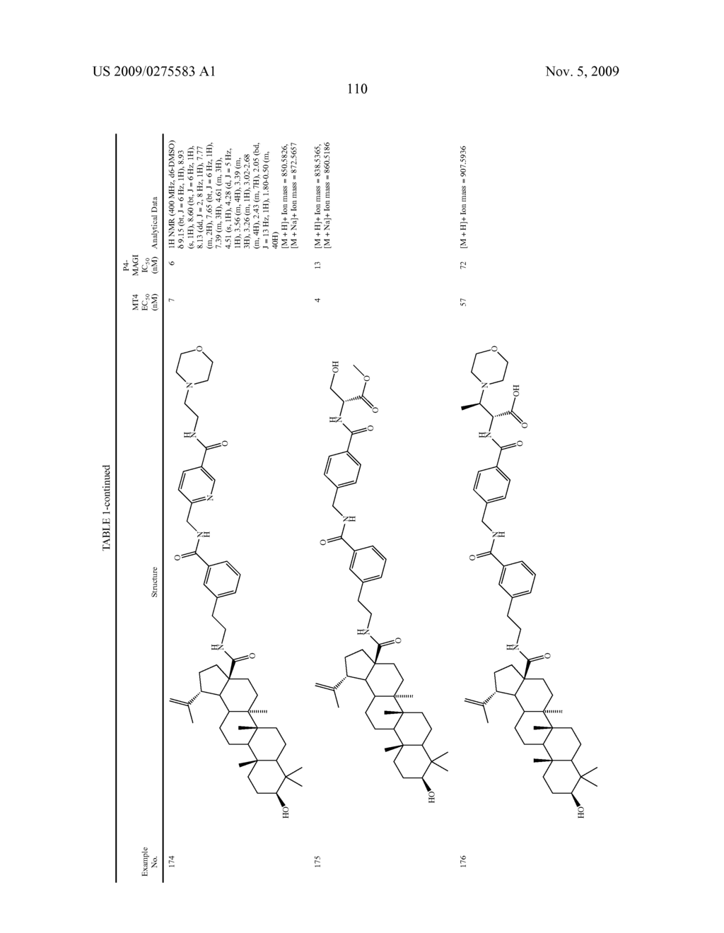 ANTIVIRAL COMPOUNDS AND USE THEREOF - diagram, schematic, and image 111