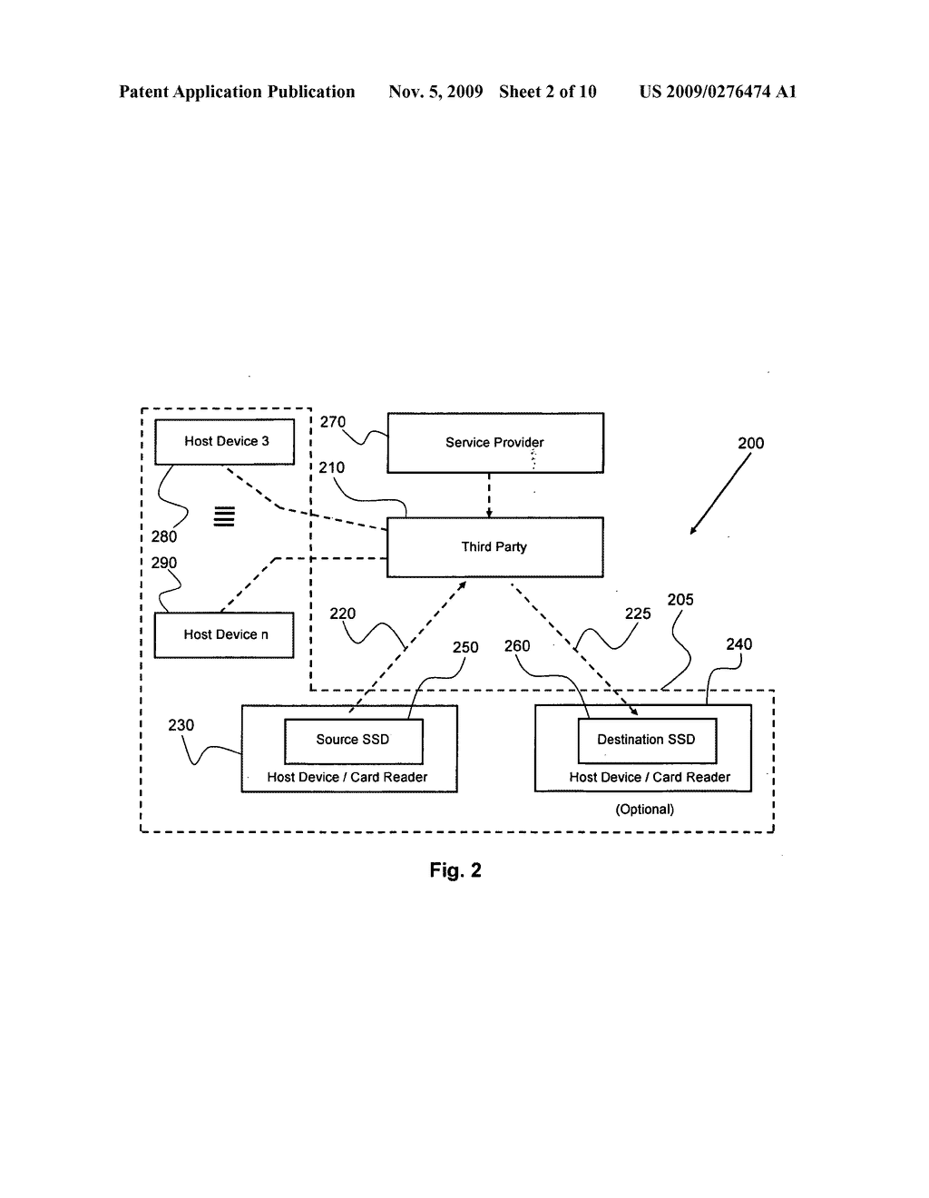 METHOD FOR COPYING PROTECTED DATA FROM ONE SECURED STORAGE DEVICE TO ANOTHER VIA A THIRD PARTY - diagram, schematic, and image 03